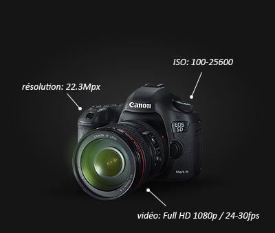 p-viewdrone-cam_canon